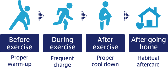 Before exercise Proper warm-up > During exercise Frequent charge > After exercise Proper cool down > After going home Habitual aftercare