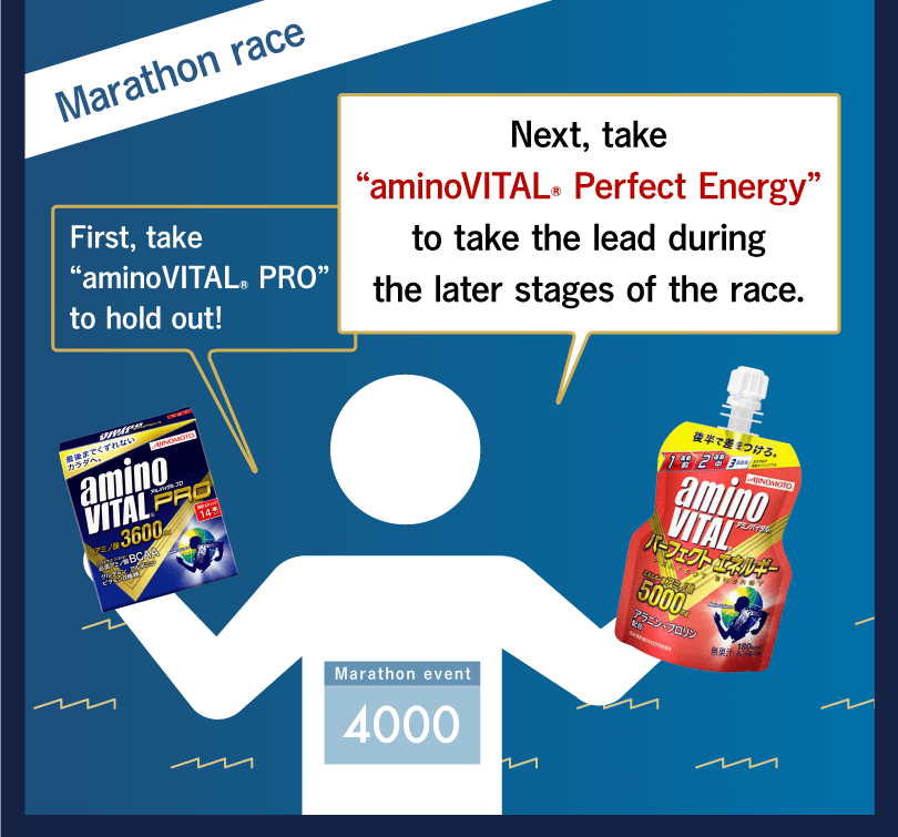 "Marathon race First, take ""aminoVITAL® PRO"" to hold out! Next, take ""aminoVITAL® Perfect Energy"" to take the lead during the later stages of the race."