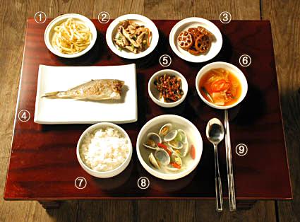 NAVER まとめ間違ってない?失敗しない韓国料理の基本マナー