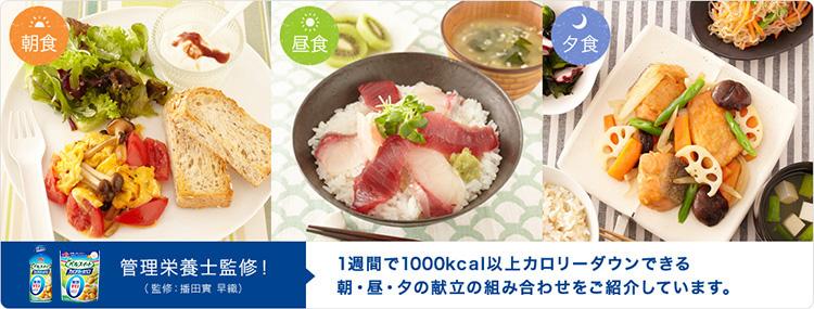 1000 キロカロリー ダイエット